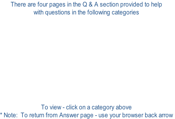 There are four pages in the Q & A section provided to help 
